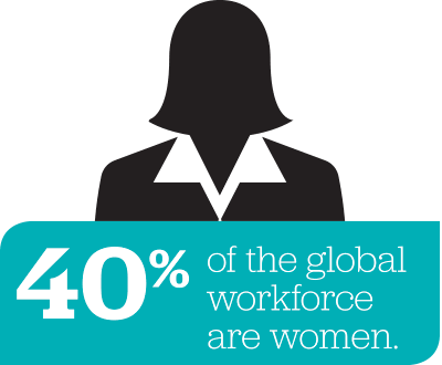 40-percent-of-the-global-workforce-are-women