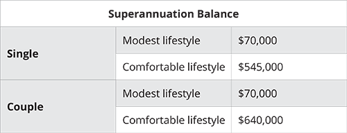 superannuation-balance
